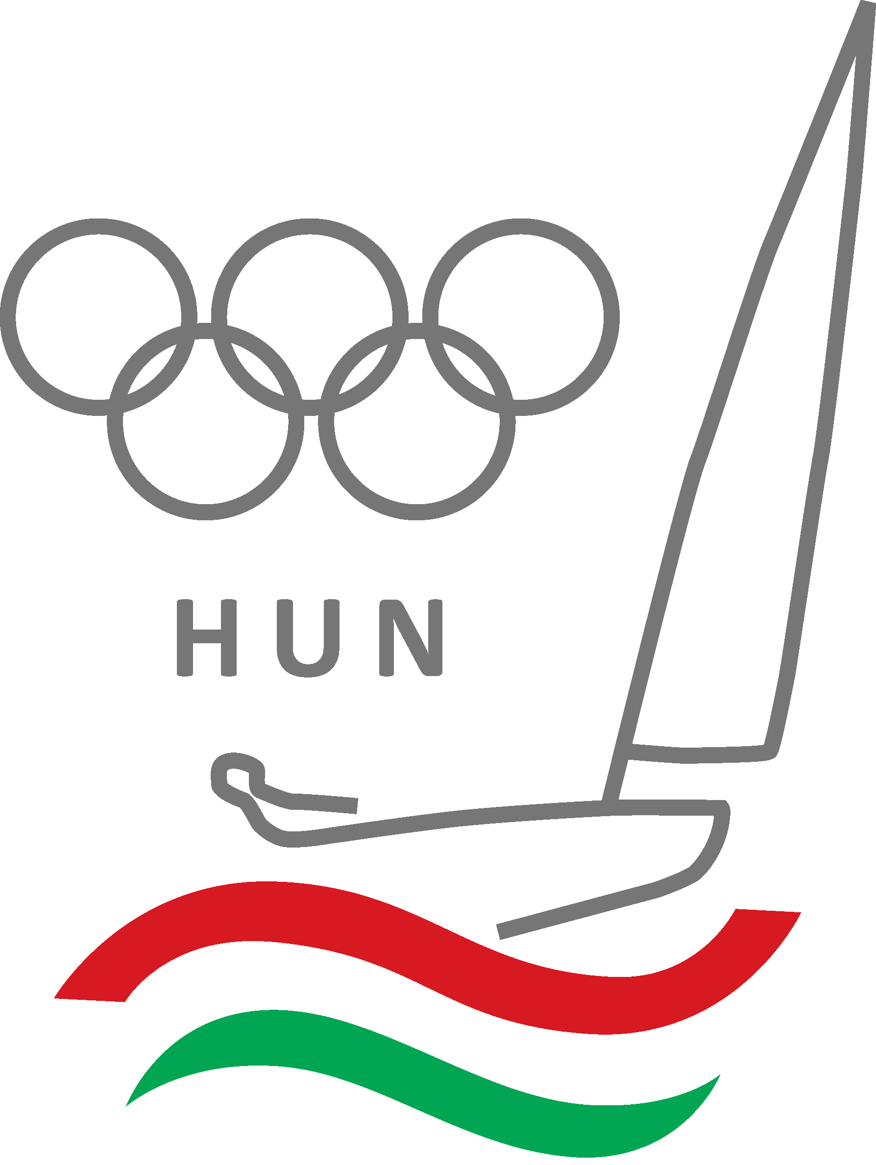 Magyar Finn-dingi Osztályszövetség – Hungarian Finn Association